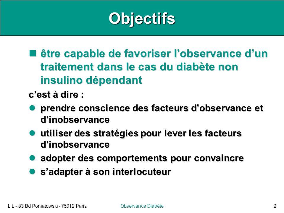 L.L - 83 Bd Poniatowski - 75012 ParisObservance Diabète 3 Programme matinée 1 : observance/inobservance matinée 1 : observance/inobservance séquence 1 : étude Entred séquence 1 : étude Entred séquence 2 : facteurs d'observance et d'inobservance séquence 2 : facteurs d'observance et d'inobservance séquence 3 : la relation médecin/malade séquence 3 : la relation médecin/malade après-midi 1 : stratégies et comportements après-midi 1 : stratégies et comportements séquence 1 : les bases de la communication médecin/malade séquence 1 : les bases de la communication médecin/malade séquence 2 : convaincre : comment présenter la prescription : comment aider le patient à exprimer ses désirs et ses doutes .