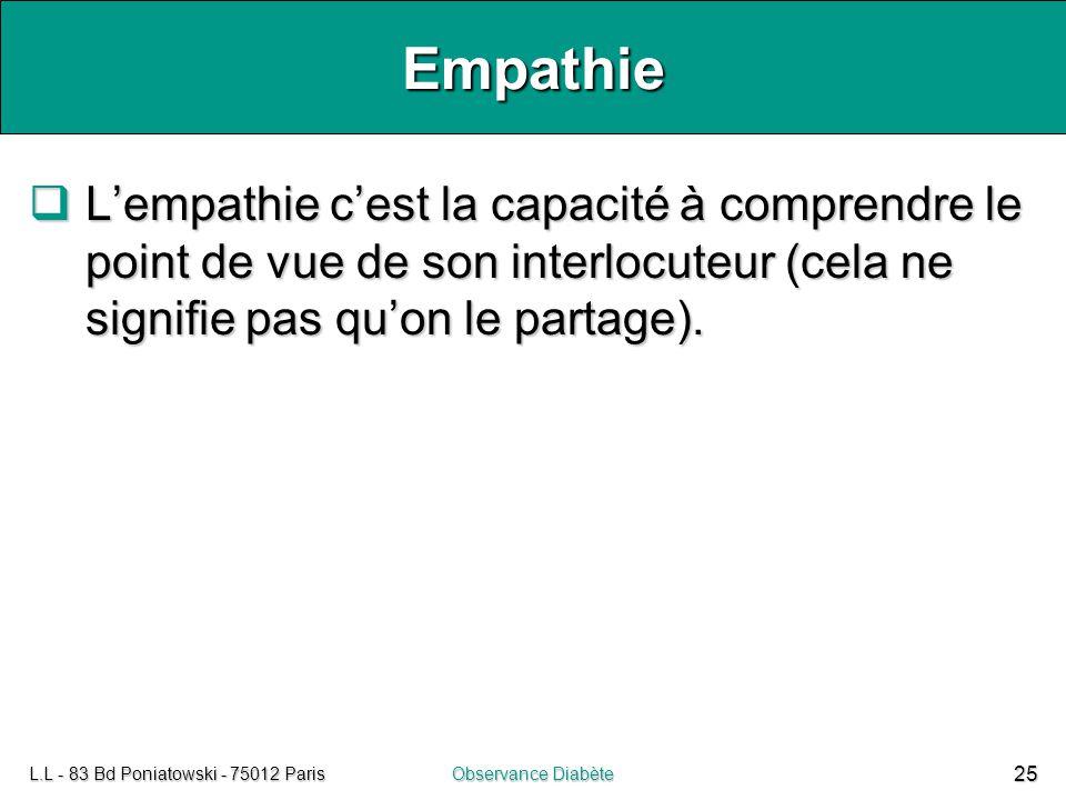 L.L - 83 Bd Poniatowski - 75012 ParisObservance Diabète 25 Empathie  L'empathie c'est la capacité à comprendre le point de vue de son interlocuteur (