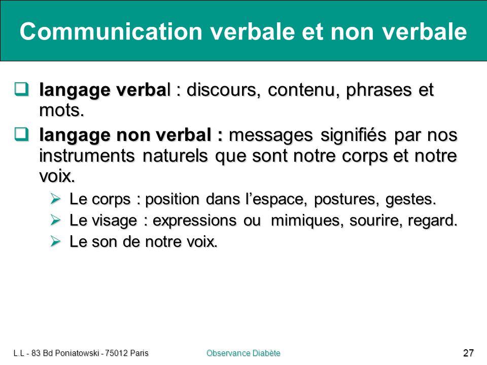 L.L - 83 Bd Poniatowski - 75012 ParisObservance Diabète 27 Communication verbale et non verbale  langage verbal : discours, contenu, phrases et mots.