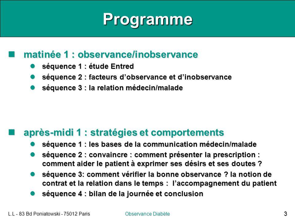 L.L - 83 Bd Poniatowski - 75012 ParisObservance Diabète 3 Programme matinée 1 : observance/inobservance matinée 1 : observance/inobservance séquence 1