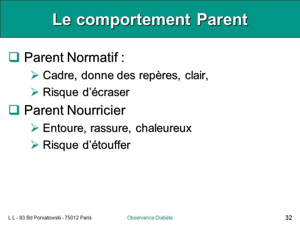 L.L - 83 Bd Poniatowski - 75012 ParisObservance Diabète 32 Le comportement Parent  Parent Normatif :  Cadre, donne des repères, clair,  Risque d'éc