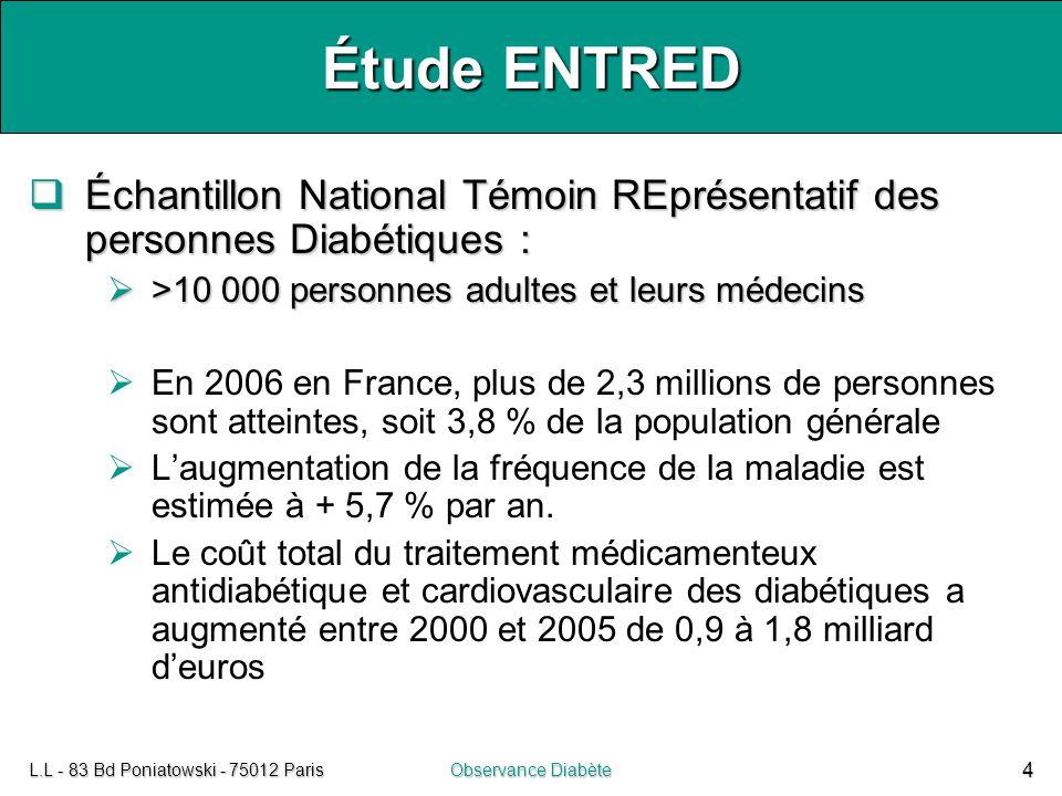 L.L - 83 Bd Poniatowski - 75012 ParisObservance Diabète 4 Étude ENTRED  Échantillon National Témoin REprésentatif des personnes Diabétiques :  >10 0