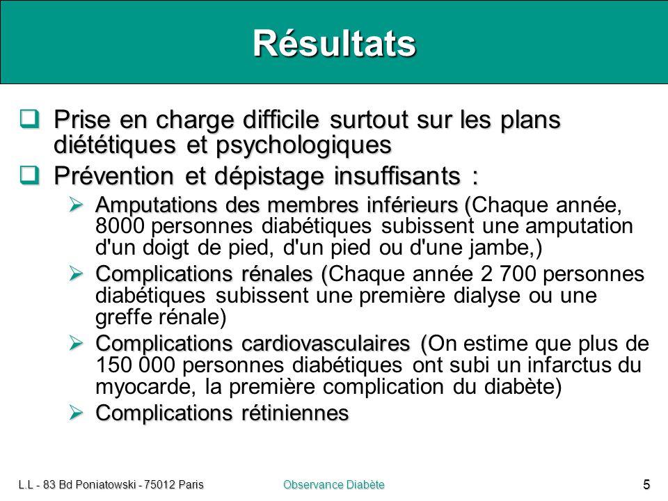 L.L - 83 Bd Poniatowski - 75012 ParisObservance Diabète 5 Résultats  Prise en charge difficile surtout sur les plans diététiques et psychologiques 