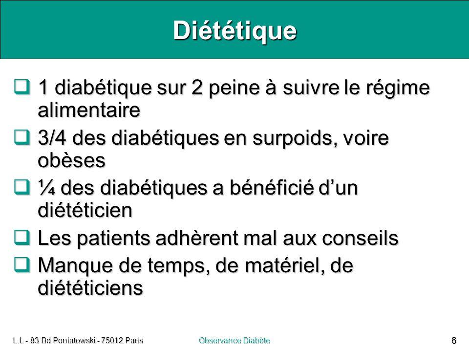 L.L - 83 Bd Poniatowski - 75012 ParisObservance Diabète 6 Diététique  1 diabétique sur 2 peine à suivre le régime alimentaire  3/4 des diabétiques e