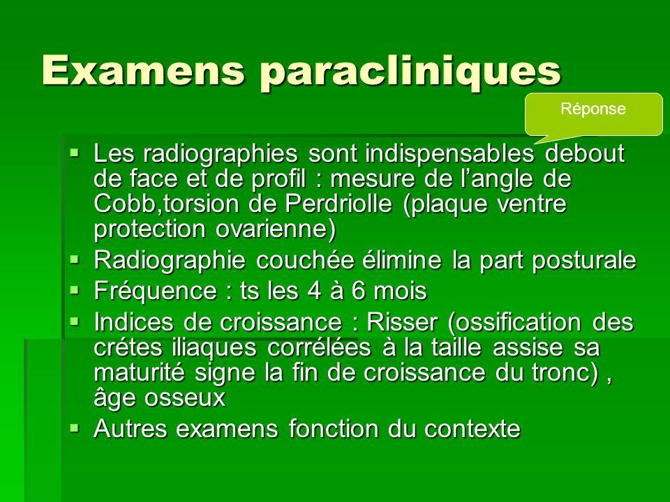 Examens paracliniques  Les radiographies sont indispensables debout de face et de profil : mesure de l'angle de Cobb,torsion de Perdriolle (plaque ve