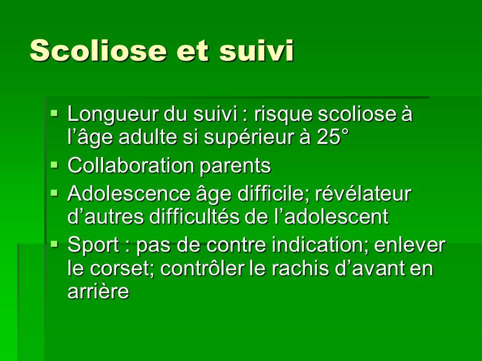 Scoliose et suivi  Longueur du suivi : risque scoliose à l'âge adulte si supérieur à 25°  Collaboration parents  Adolescence âge difficile; révélat