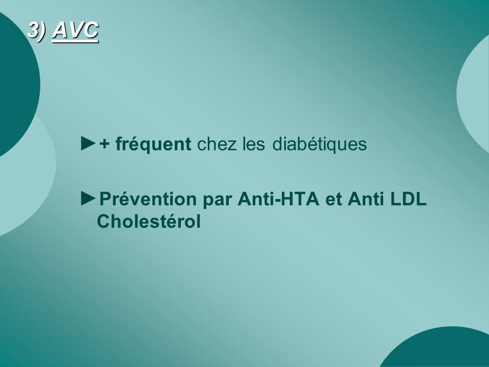 3) AVC ► + fréquent chez les diabétiques ► Prévention par Anti-HTA et Anti LDL Cholestérol