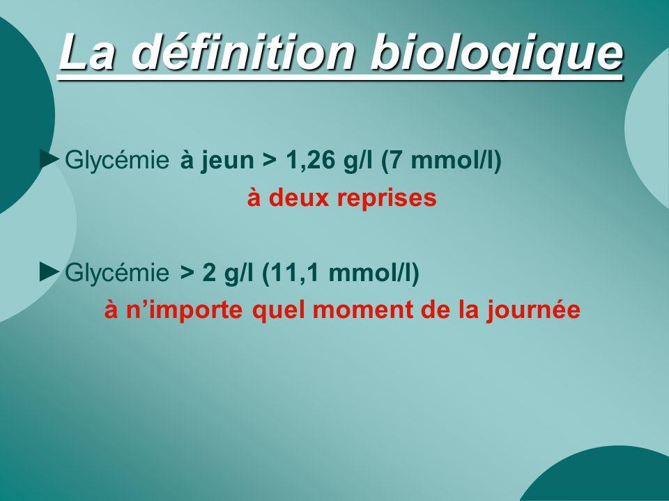 La définition biologique ► Glycémie à jeun > 1,26 g/l (7 mmol/l) à deux reprises ► Glycémie > 2 g/l (11,1 mmol/l) à n'importe quel moment de la journé