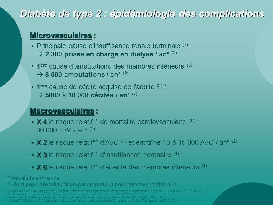 Diabète de type 2 : les atteintes cardiovasculaires lors du diagnostic (1) UKPDS Group.