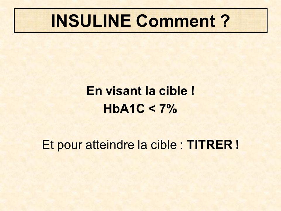 INSULINE Comment ? En visant la cible ! HbA1C < 7% Et pour atteindre la cible : TITRER !
