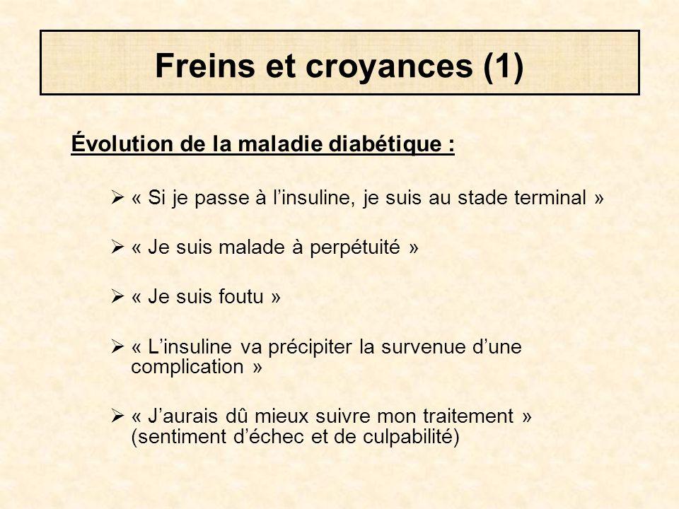 Freins et croyances (1) Évolution de la maladie diabétique :  « Si je passe à l'insuline, je suis au stade terminal »  « Je suis malade à perpétuité