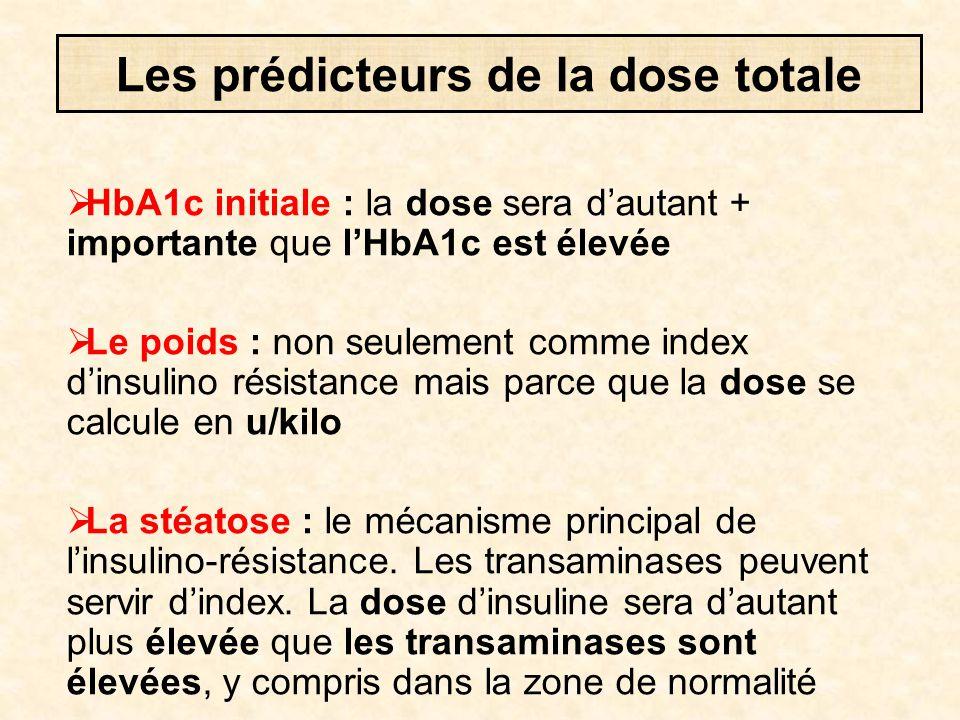  HbA1c initiale : la dose sera d'autant + importante que l'HbA1c est élevée  Le poids : non seulement comme index d'insulino résistance mais parce q