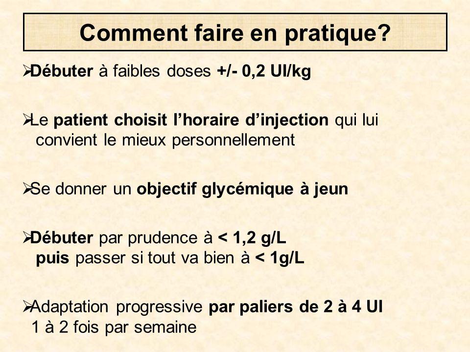  Débuter à faibles doses +/- 0,2 UI/kg  Le patient choisit l'horaire d'injection qui lui convient le mieux personnellement  Se donner un objectif g
