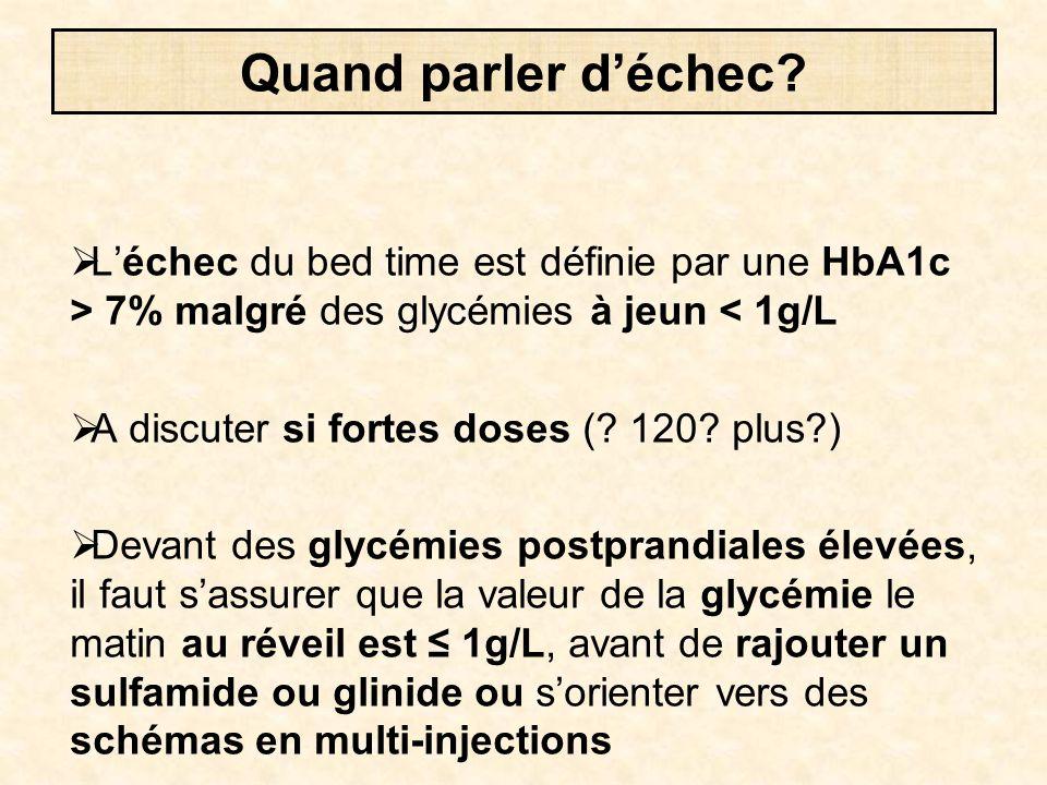  L'échec du bed time est définie par une HbA1c > 7% malgré des glycémies à jeun < 1g/L  A discuter si fortes doses (? 120? plus?)  Devant des glycé