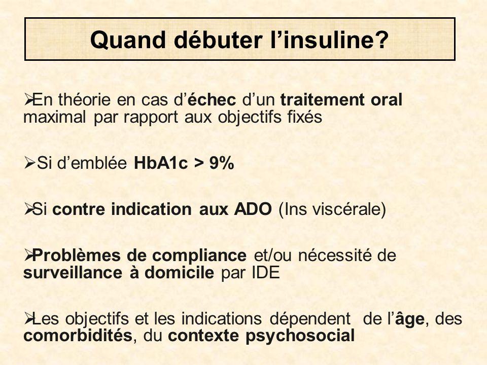  En théorie en cas d'échec d'un traitement oral maximal par rapport aux objectifs fixés  Si d'emblée HbA1c > 9%  Si contre indication aux ADO (Ins