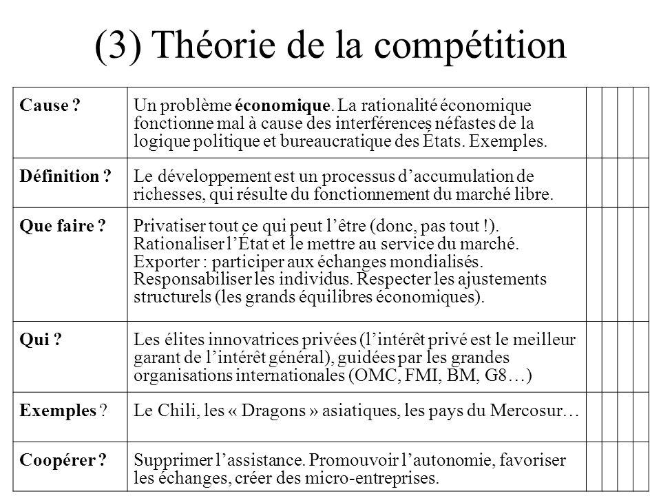 (3) Théorie de la compétition Cause ?Un problème économique. La rationalité économique fonctionne mal à cause des interférences néfastes de la logique