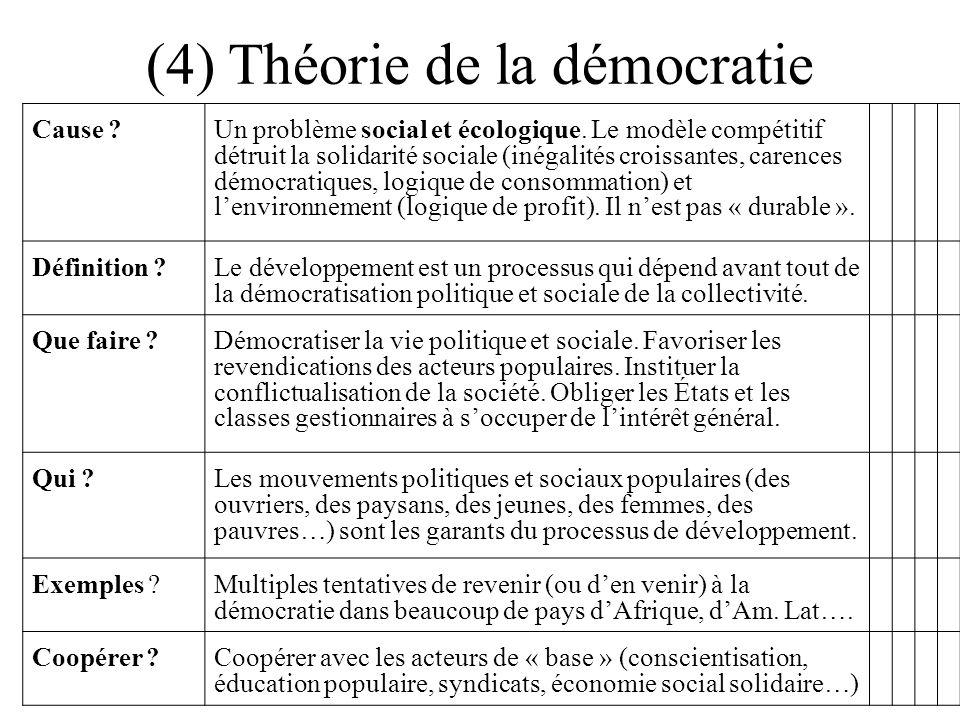 (4) Théorie de la démocratie Cause ?Un problème social et écologique. Le modèle compétitif détruit la solidarité sociale (inégalités croissantes, care