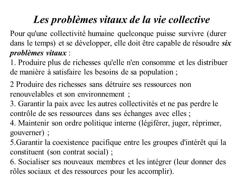 Les problèmes vitaux de la vie collective Pour qu'une collectivité humaine quelconque puisse survivre (durer dans le temps) et se développer, elle doi