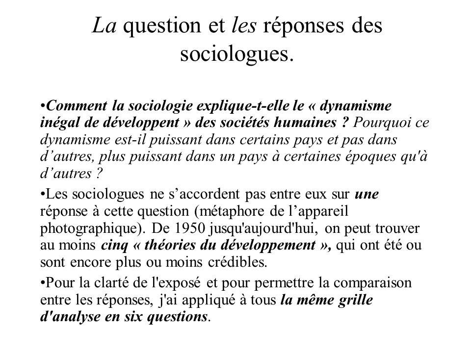 La question et les réponses des sociologues. Comment la sociologie explique-t-elle le « dynamisme inégal de développent » des sociétés humaines ? Pour