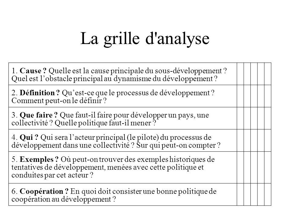 La grille d'analyse 1. Cause ? Quelle est la cause principale du sous-développement ? Quel est l'obstacle principal au dynamisme du développement ? 2.
