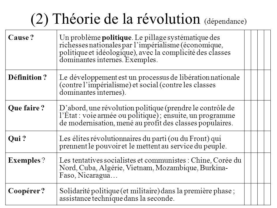 (2) Théorie de la révolution (dépendance) Cause ?Un problème politique. Le pillage systématique des richesses nationales par l'impérialisme (économiqu