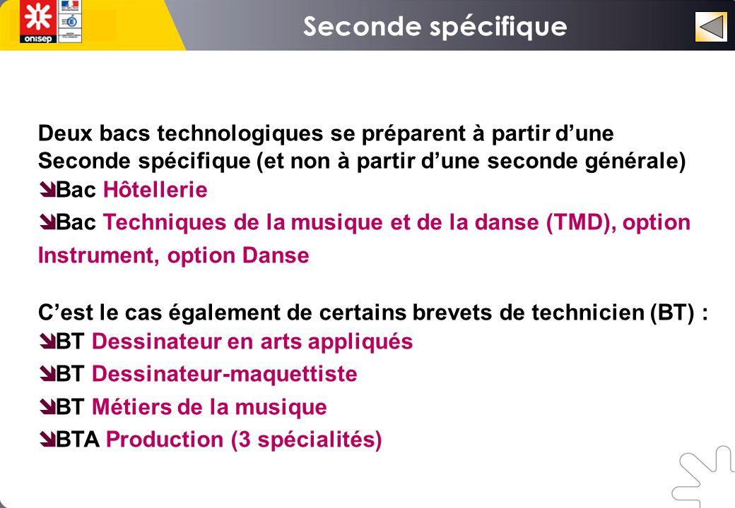 Deux bacs technologiques se préparent à partir d'une Seconde spécifique (et non à partir d'une seconde générale)  Bac Hôtellerie  Bac Techniques de la musique et de la danse (TMD), option Instrument, option Danse C'est le cas également de certains brevets de technicien (BT) :  BT Dessinateur en arts appliqués  BT Dessinateur-maquettiste  BT Métiers de la musique  BTA Production (3 spécialités)