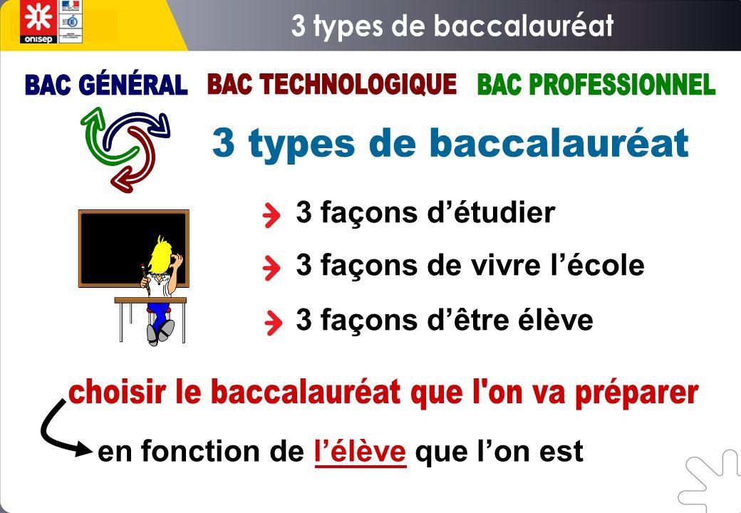 3 façons d'étudier 3 façons de vivre l'école 3 façons d'être élève en fonction de l'élève que l'on est
