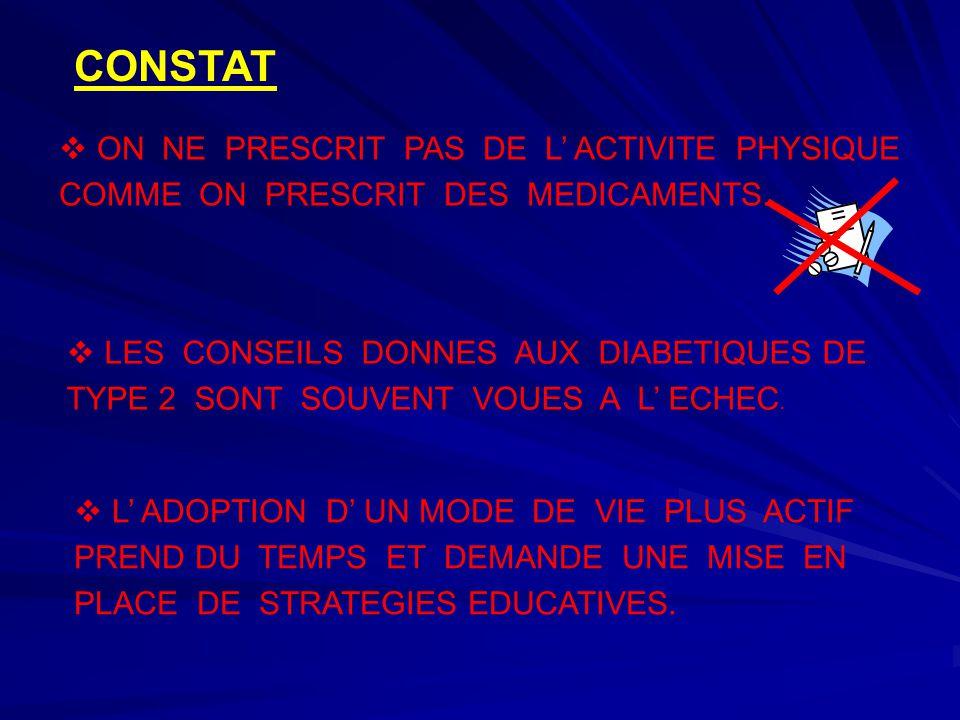  ON NE PRESCRIT PAS DE L' ACTIVITE PHYSIQUE COMME ON PRESCRIT DES MEDICAMENTS.  LES CONSEILS DONNES AUX DIABETIQUES DE TYPE 2 SONT SOUVENT VOUES A L