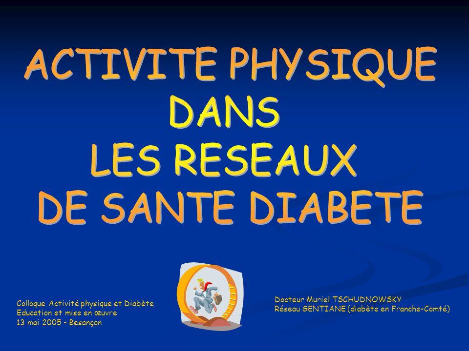 Colloque Activité physique et Diabète Education et mise en œuvre 13 mai 2005 - Besançon Docteur Muriel TSCHUDNOWSKY Réseau GENTIANE (diabète en Franch