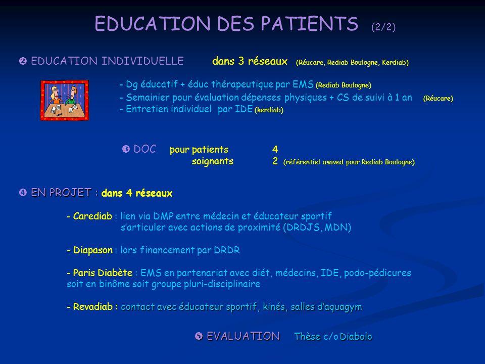 EN PROJET :  EN PROJET : dans 4 réseaux - Carediab : lien via DMP entre médecin et éducateur sportif s'articuler avec actions de proximité (DRDJS, MD