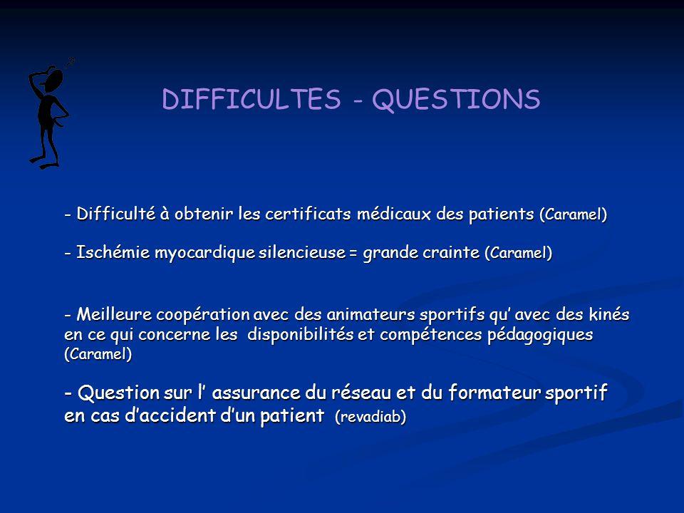 - Difficulté à obtenir les certificats médicaux des patients (Caramel) - Ischémie myocardique silencieuse = grande crainte (Caramel) - Meilleure coopé