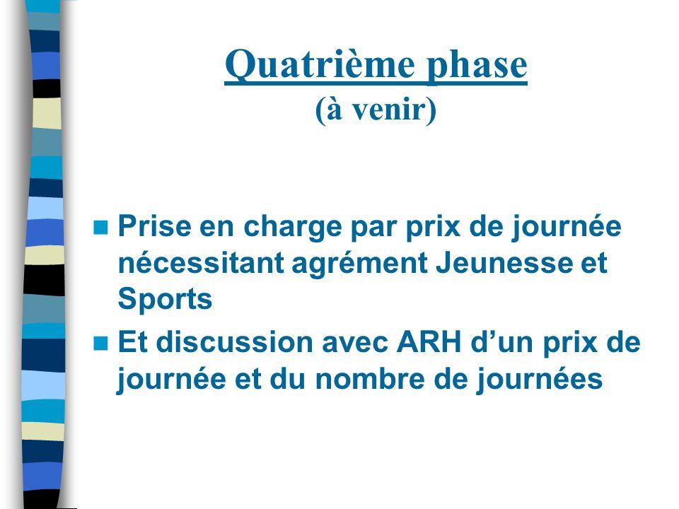Quatrième phase (à venir) Prise en charge par prix de journée nécessitant agrément Jeunesse et Sports Et discussion avec ARH d'un prix de journée et du nombre de journées