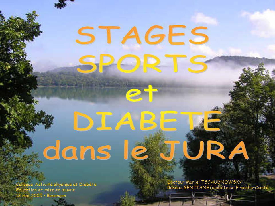 Colloque Activité physique et Diabète Education et mise en œuvre 13 mai 2005 - Besançon Docteur Muriel TSCHUDNOWSKY Réseau GENTIANE (diabète en Franche-Comté
