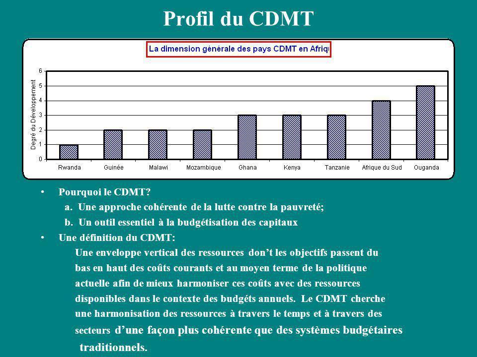 Profil du CDMT Pourquoi le CDMT. a. Une approche cohérente de la lutte contre la pauvreté; b.