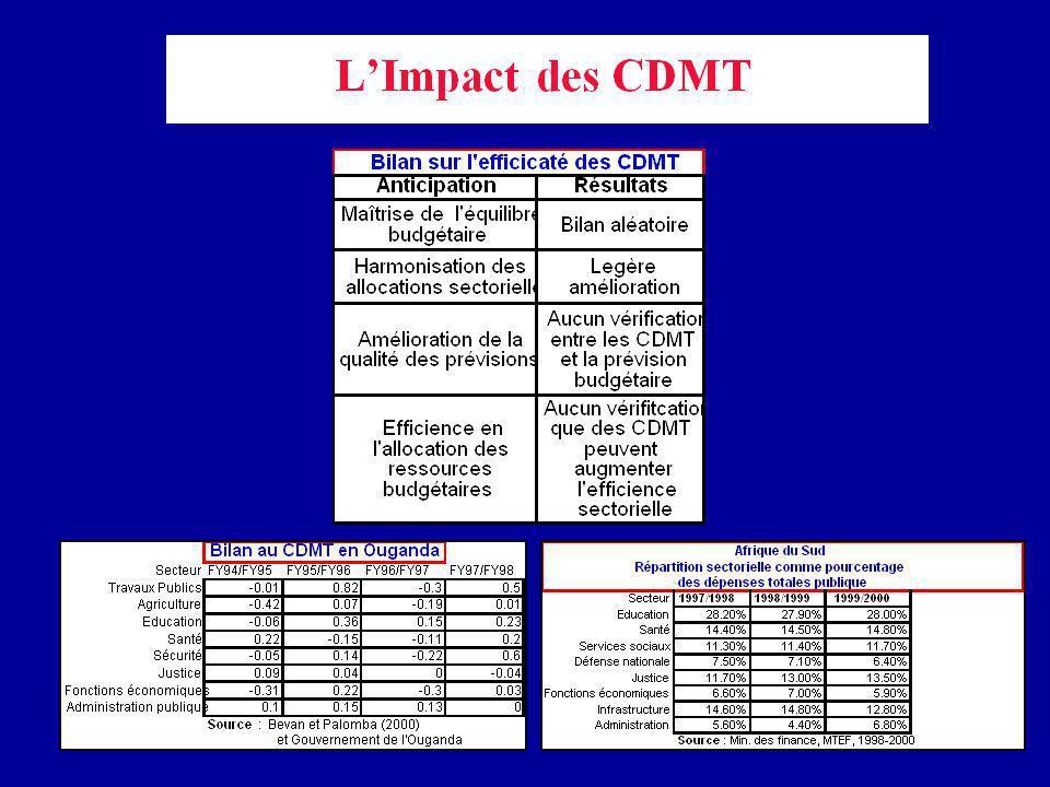 Quoique le CDMT ne guarantit une augmentation nette des ressources budgétaires, sa logique permet d'une meilleure analyse du cycle budgétaire à travers le temps, l'espace, et à travers de divers niveaux gouvernementaux Les besoins en maitère des statistiques sont plus exigéants que dans le cadre budgétaire traditionnel Une raison des exigéances statistiques est que les budgéts de fonctionnement sont préparés par des experts comptables or que les budgéts d'investissment sont préparés par la division du plan et de l'exécution des projets Il y a une pénurie du temps disponible afin de préparer des activités et des budgéts d'une façon cohérente qui respecte le CDMT Le succès du CDMT dépend au fond d'un processus d'évaluation continuelle des réformes ainsi que le soutien politique à touts les niveaux.