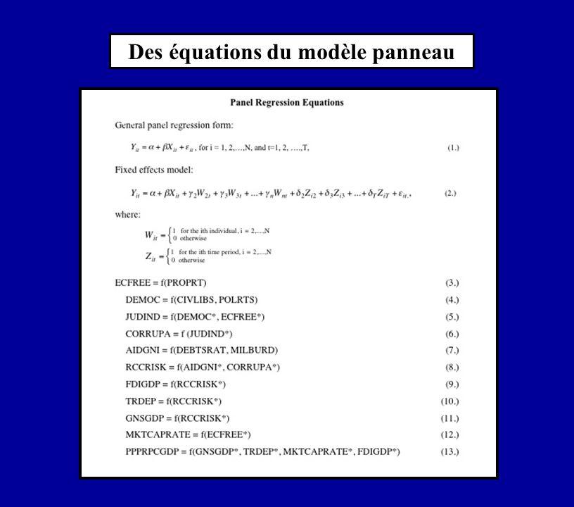 Des équations du modèle panneau