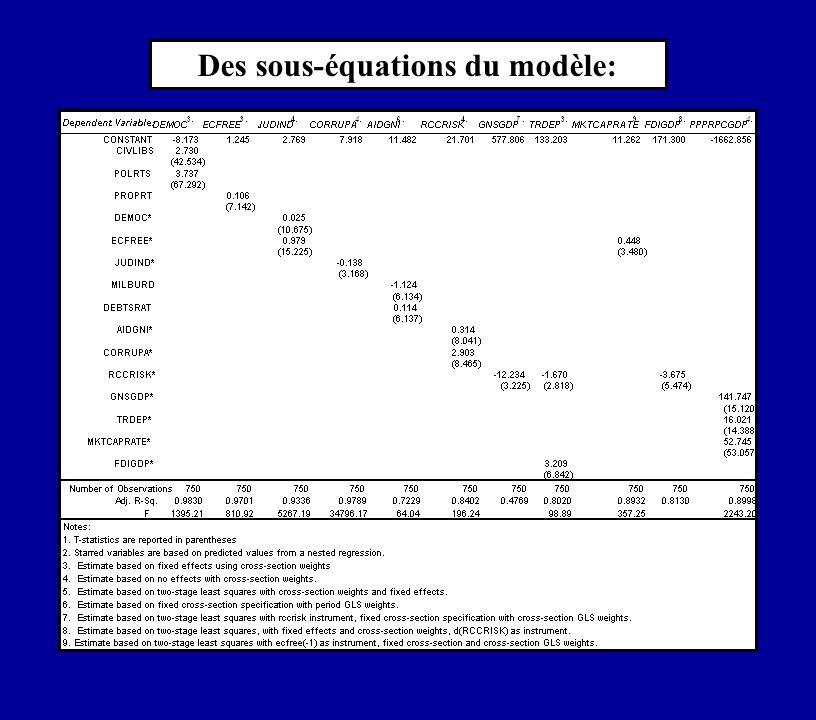 Des sous-équations du modèle: