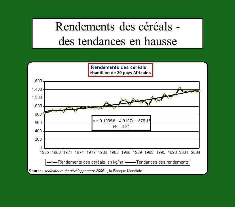 Rendements des céréals - des tendances en hausse