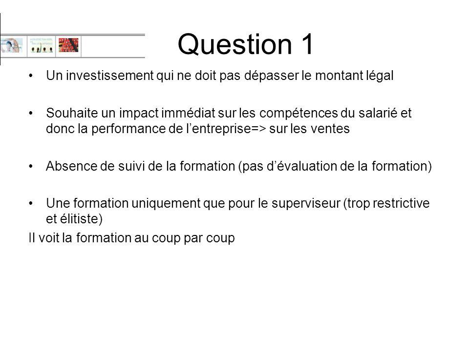 Question 1 Un investissement qui ne doit pas dépasser le montant légal Souhaite un impact immédiat sur les compétences du salarié et donc la performan