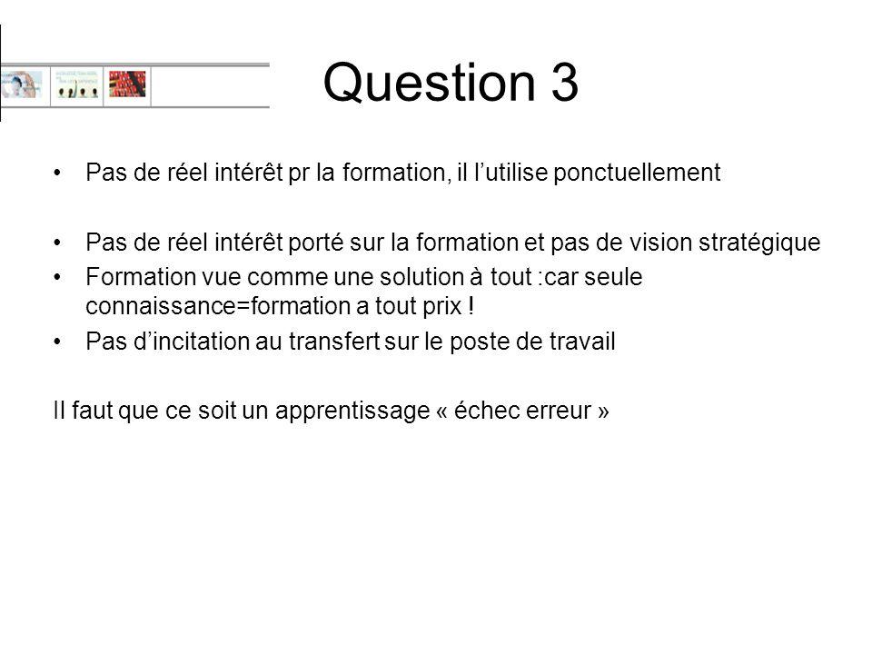 Question 3 Pas de réel intérêt pr la formation, il l'utilise ponctuellement Pas de réel intérêt porté sur la formation et pas de vision stratégique Fo