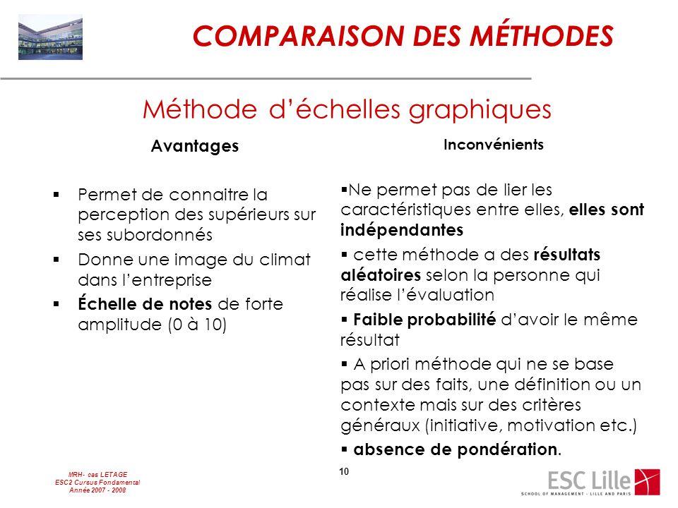 MRH- cas LETAGE ESC2 Cursus Fondamental Année 2007 - 2008 10 COMPARAISON DES MÉTHODES Avantages  Permet de connaitre la perception des supérieurs sur