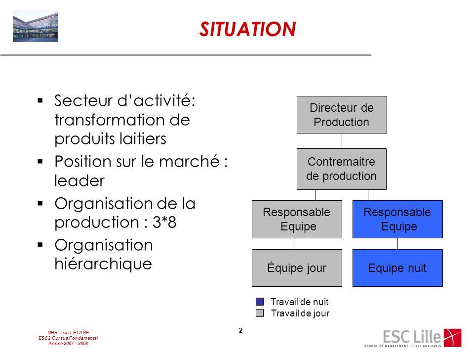 MRH- cas LETAGE ESC2 Cursus Fondamental Année 2007 - 2008 2 SITUATION  Secteur d'activité: transformation de produits laitiers  Position sur le marc