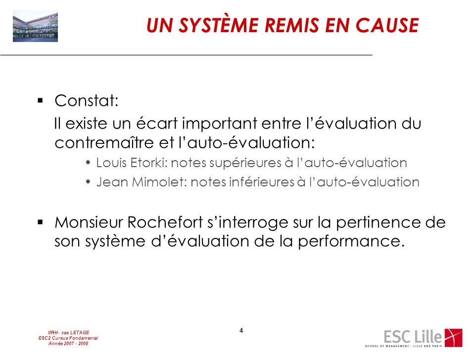 MRH- cas LETAGE ESC2 Cursus Fondamental Année 2007 - 2008 4 UN SYSTÈME REMIS EN CAUSE  Constat: Il existe un écart important entre l'évaluation du co