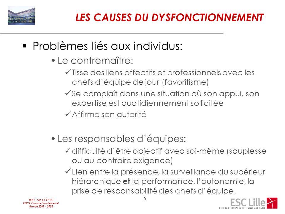 MRH- cas LETAGE ESC2 Cursus Fondamental Année 2007 - 2008 5 LES CAUSES DU DYSFONCTIONNEMENT  Problèmes liés aux individus: Le contremaître: Tisse des