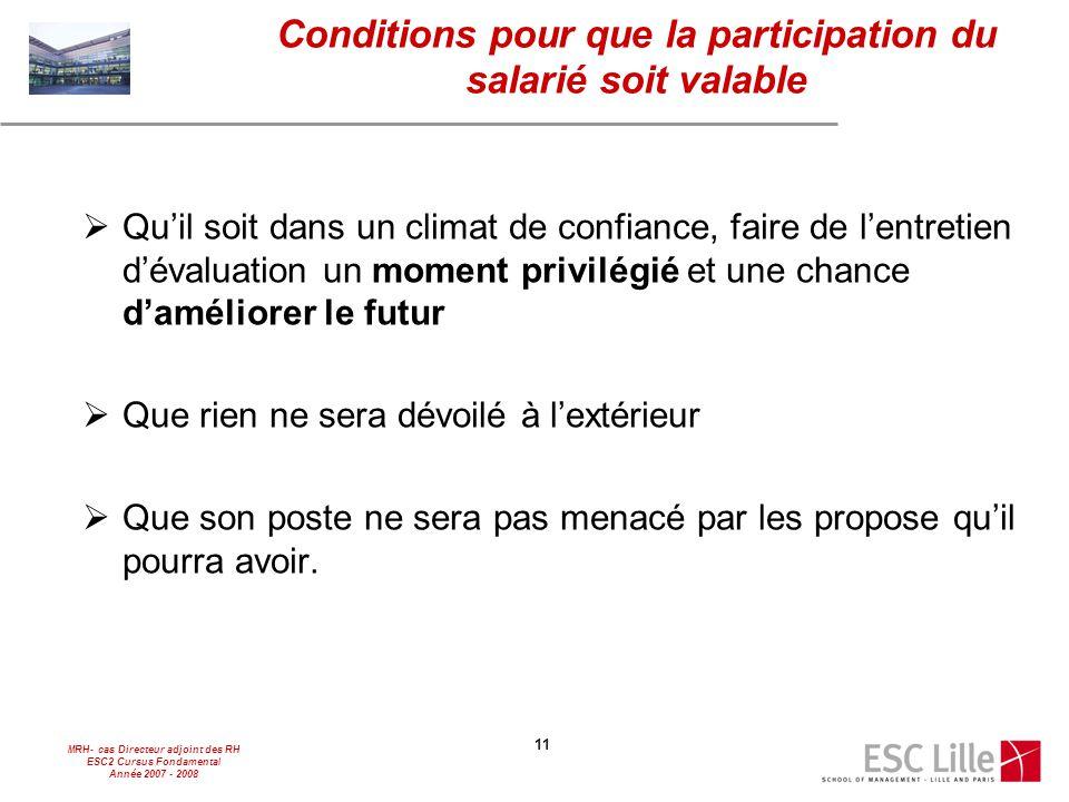 MRH- cas Directeur adjoint des RH ESC2 Cursus Fondamental Année 2007 - 2008 11 Conditions pour que la participation du salarié soit valable  Qu'il so