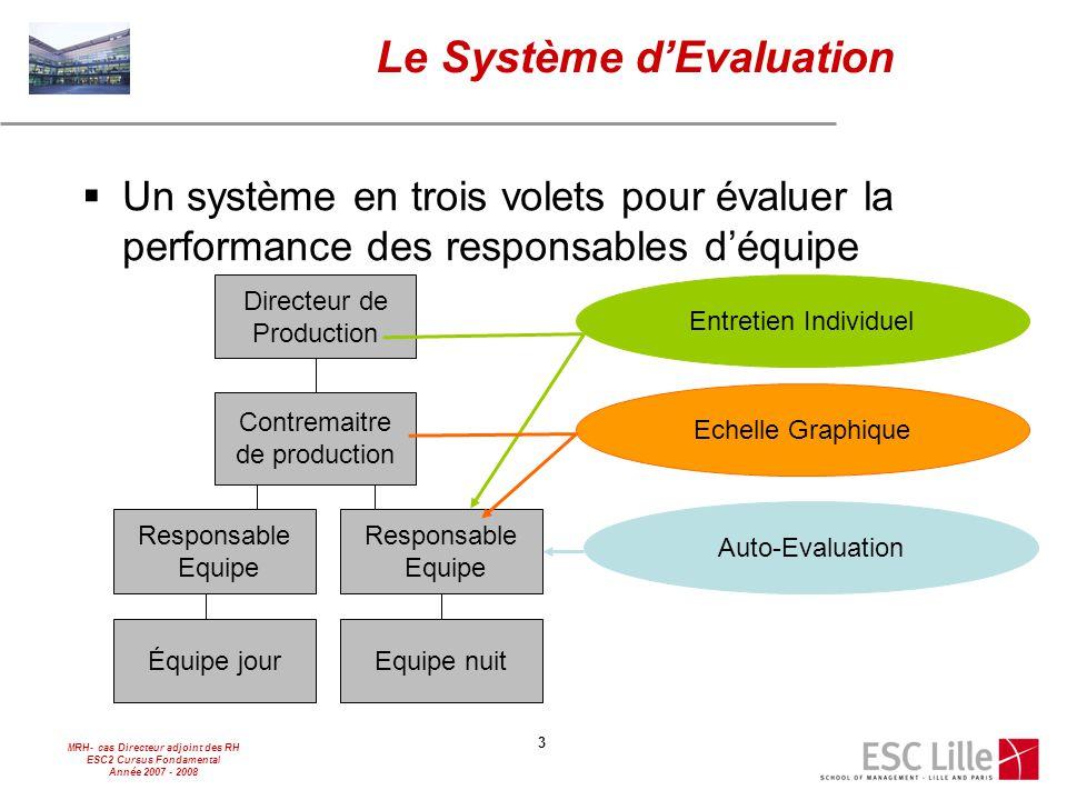 MRH- cas Directeur adjoint des RH ESC2 Cursus Fondamental Année 2007 - 2008 3 Le Système d'Evaluation  Un système en trois volets pour évaluer la per