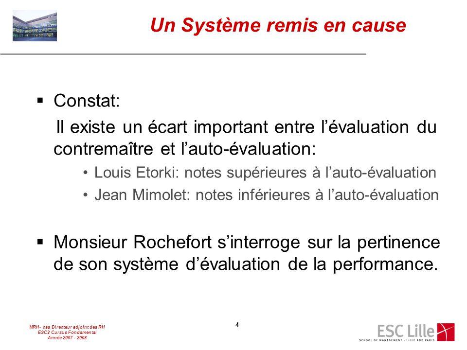 MRH- cas Directeur adjoint des RH ESC2 Cursus Fondamental Année 2007 - 2008 4 Un Système remis en cause  Constat: Il existe un écart important entre