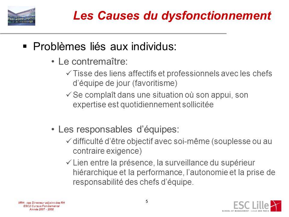 MRH- cas Directeur adjoint des RH ESC2 Cursus Fondamental Année 2007 - 2008 5 Les Causes du dysfonctionnement  Problèmes liés aux individus: Le contr