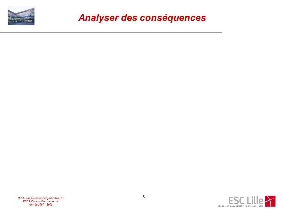 MRH- cas Directeur adjoint des RH ESC2 Cursus Fondamental Année 2007 - 2008 8 Analyser des conséquences