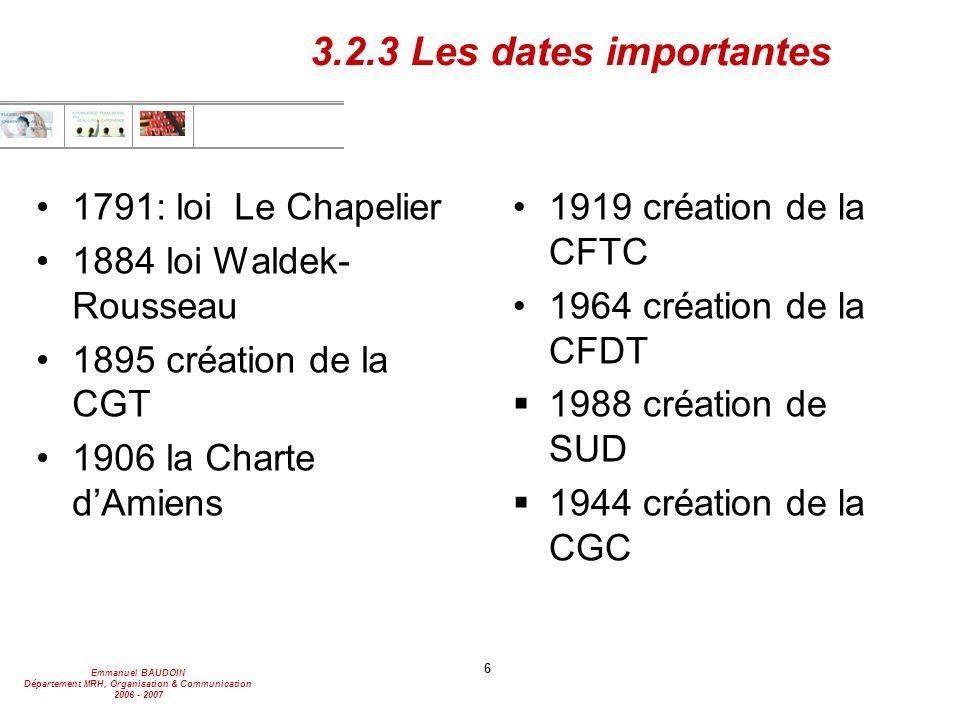 Emmanuel BAUDOIN Département MRH, Organisation & Communication 2006 - 2007 6 3.2.3 Les dates importantes 1791: loi Le Chapelier 1884 loi Waldek- Rouss